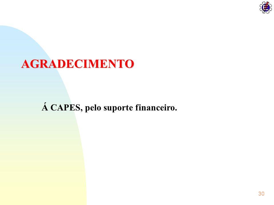AGRADECIMENTO Á CAPES, pelo suporte financeiro.