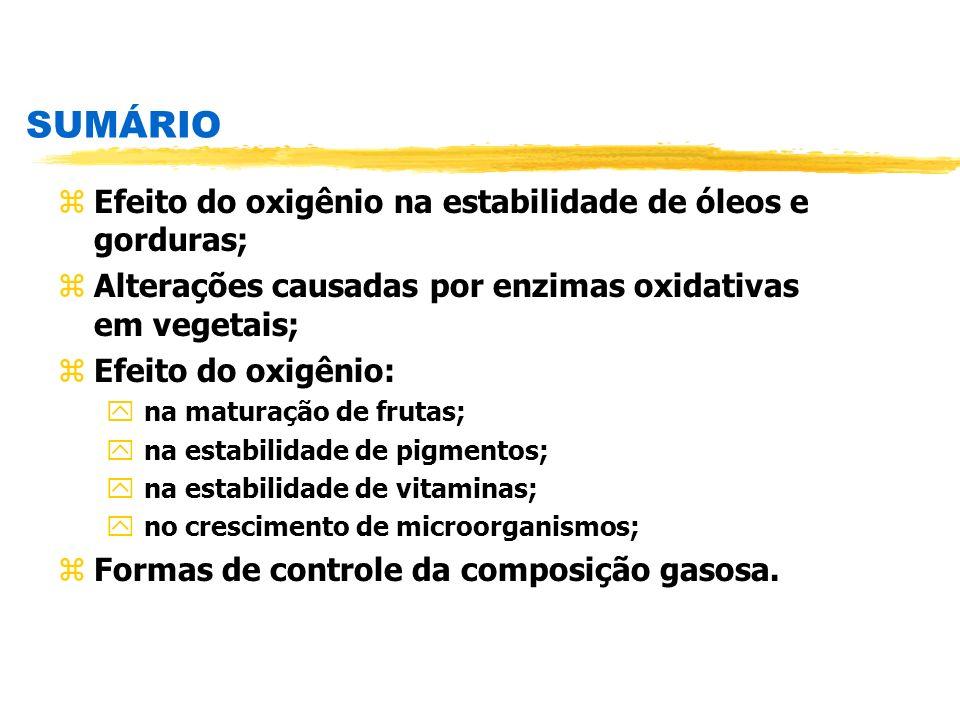 SUMÁRIO Efeito do oxigênio na estabilidade de óleos e gorduras;
