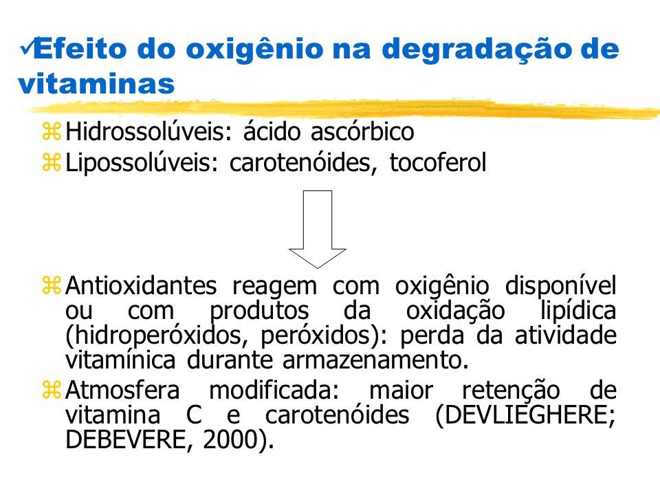 Efeito do oxigênio na degradação de vitaminas