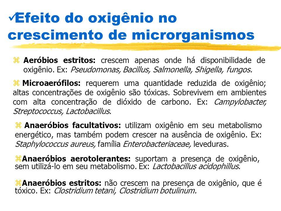 Efeito do oxigênio no crescimento de microrganismos