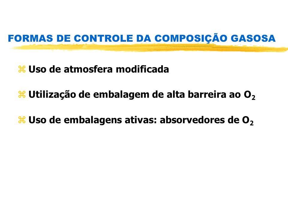FORMAS DE CONTROLE DA COMPOSIÇÃO GASOSA