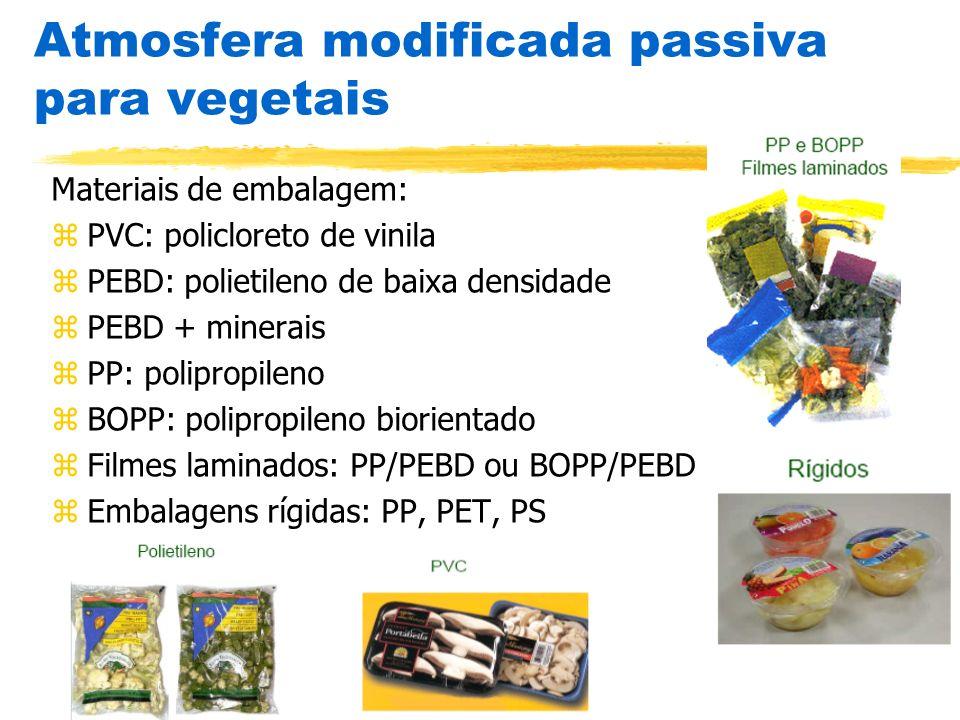 Atmosfera modificada passiva para vegetais