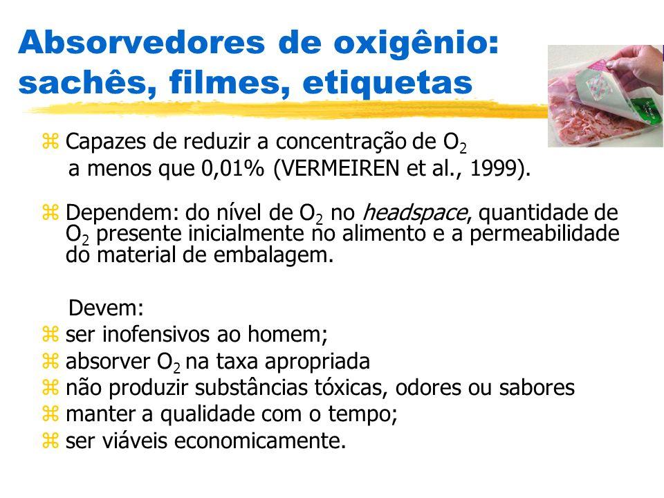 Absorvedores de oxigênio: sachês, filmes, etiquetas