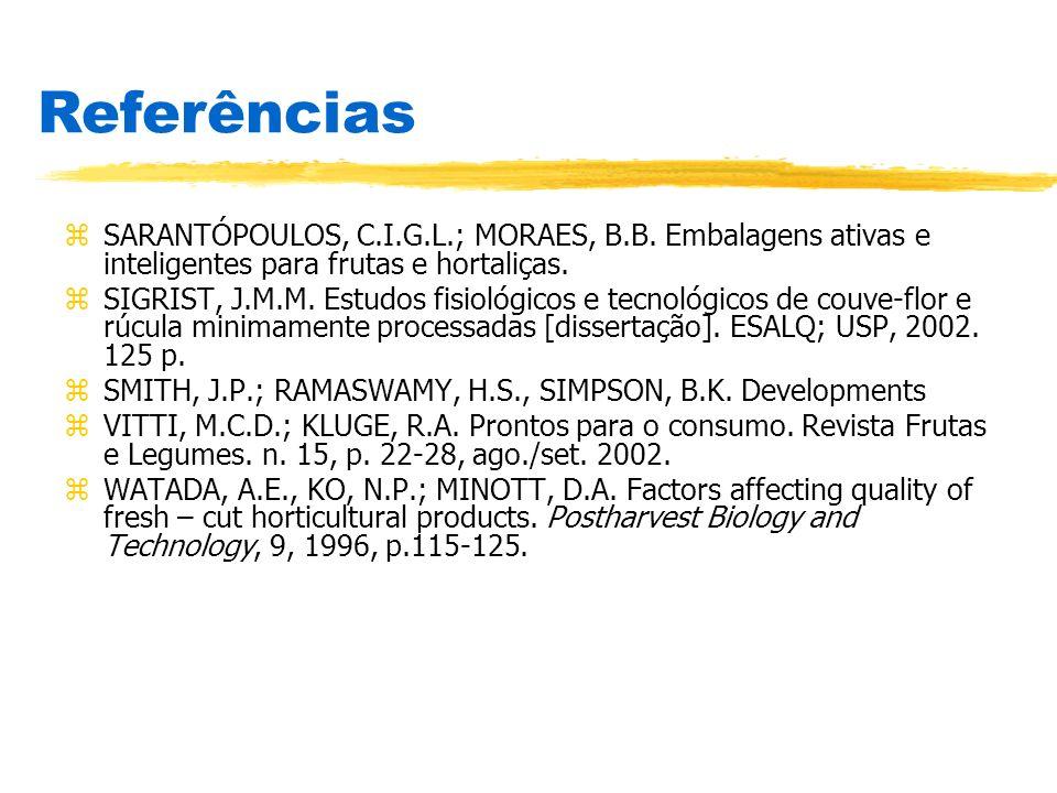 Referências SARANTÓPOULOS, C.I.G.L.; MORAES, B.B. Embalagens ativas e inteligentes para frutas e hortaliças.
