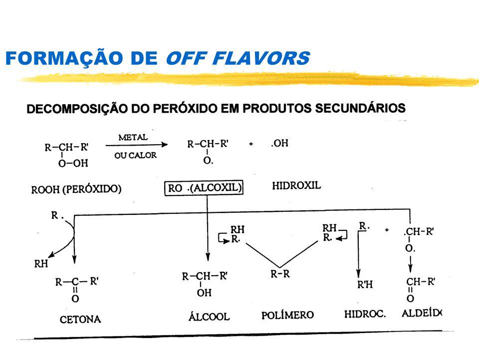 FORMAÇÃO DE OFF FLAVORS