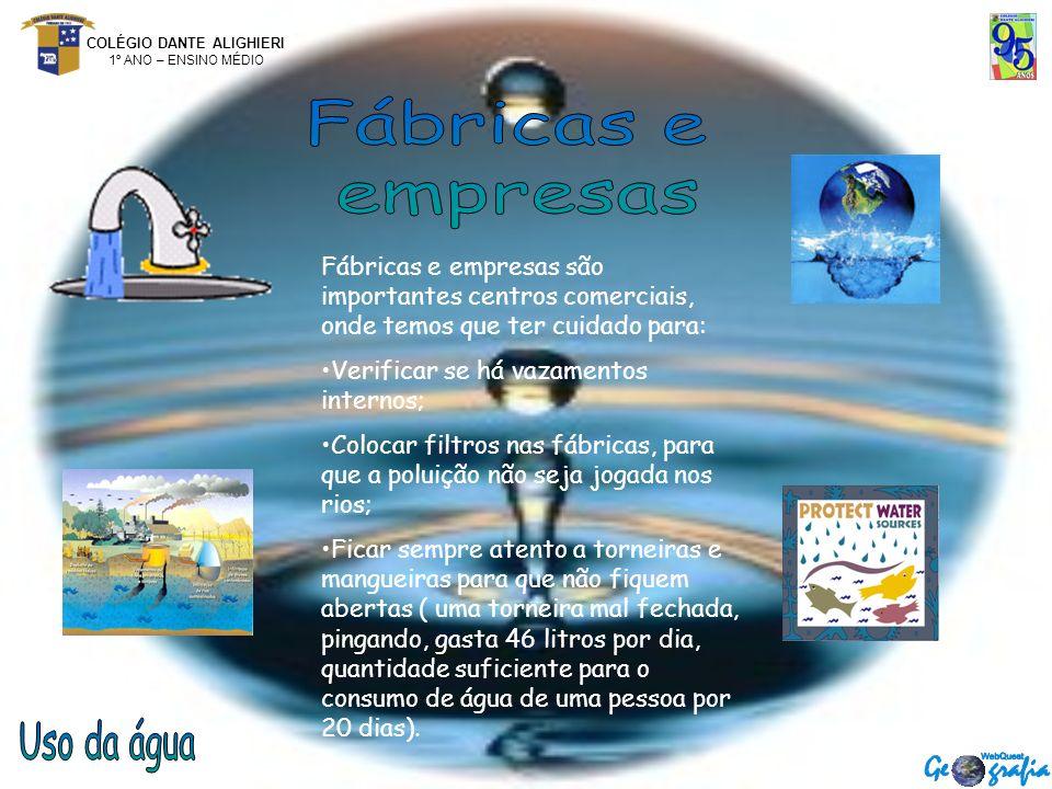 Fábricas e empresas Uso da água