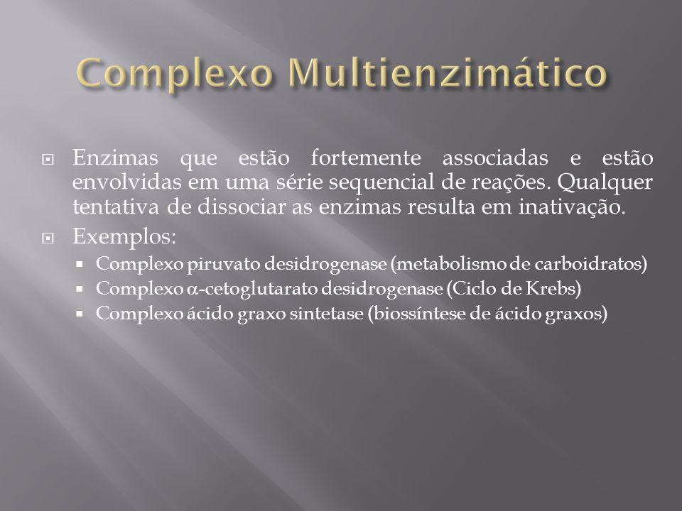 Complexo Multienzimático