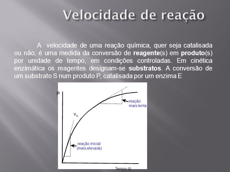 Velocidade de reação