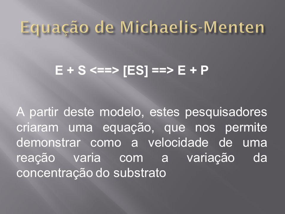 Equação de Michaelis-Menten