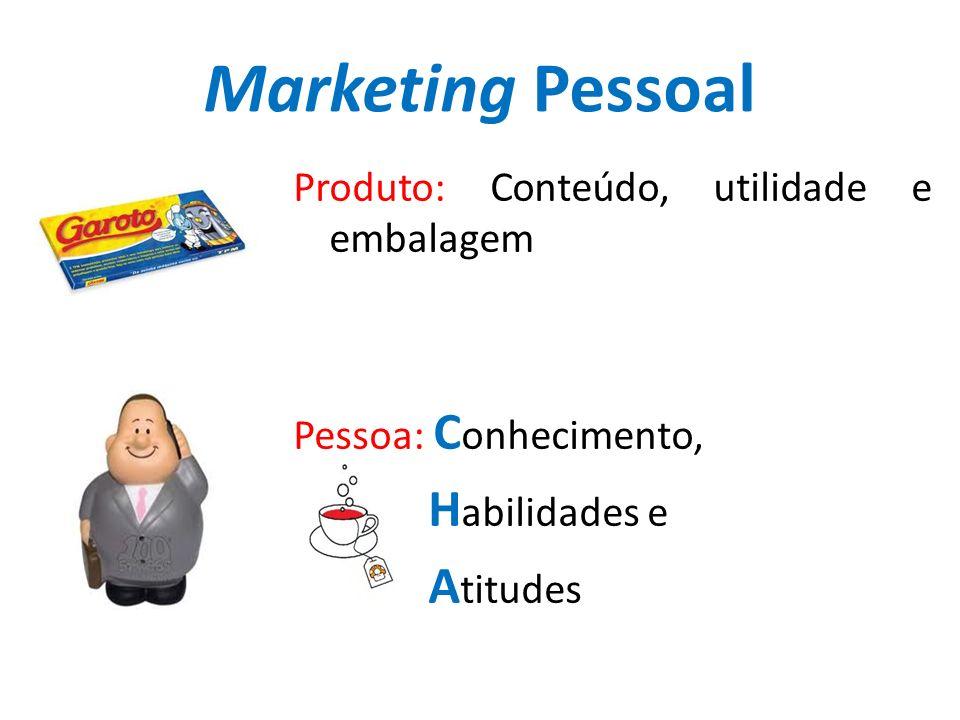 Marketing Pessoal Produto: Conteúdo, utilidade e embalagem