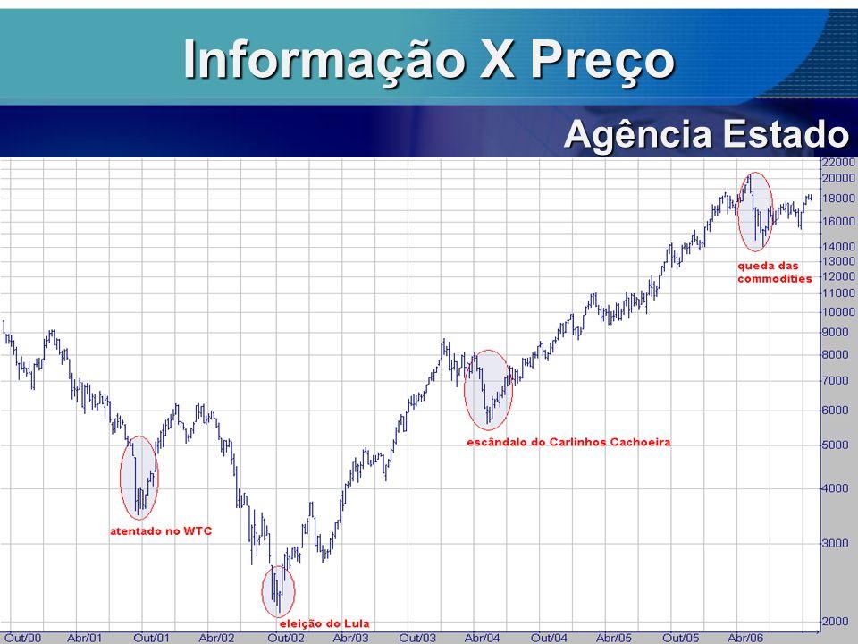 Informação X Preço Agência Estado