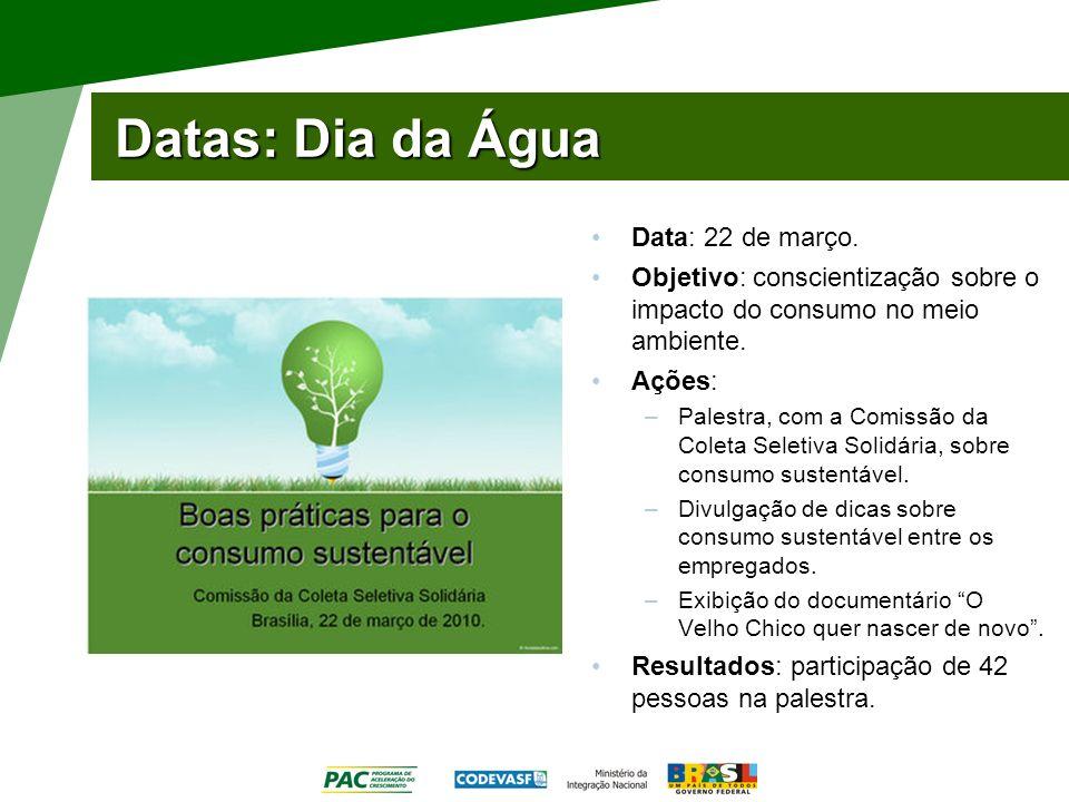 Datas: Dia da Água Data: 22 de março.