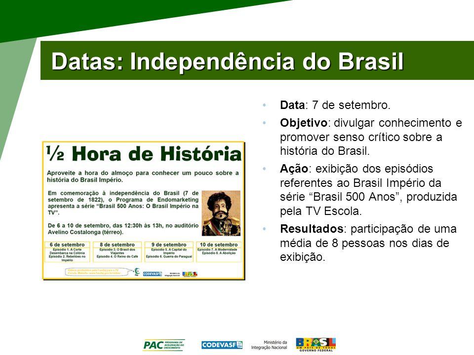 Datas: Independência do Brasil