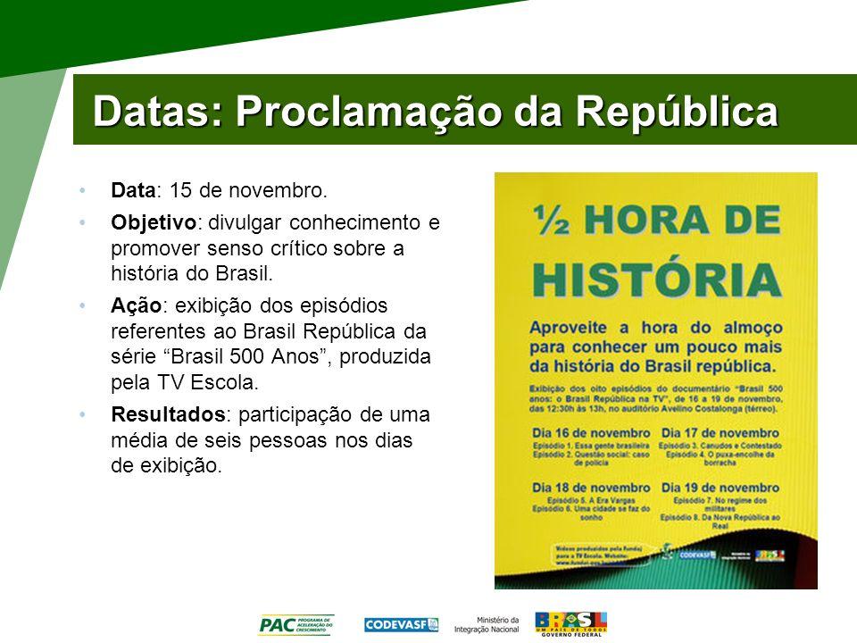 Datas: Proclamação da República