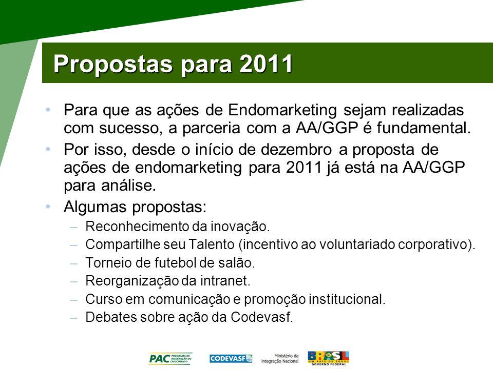 Propostas para 2011 Para que as ações de Endomarketing sejam realizadas com sucesso, a parceria com a AA/GGP é fundamental.