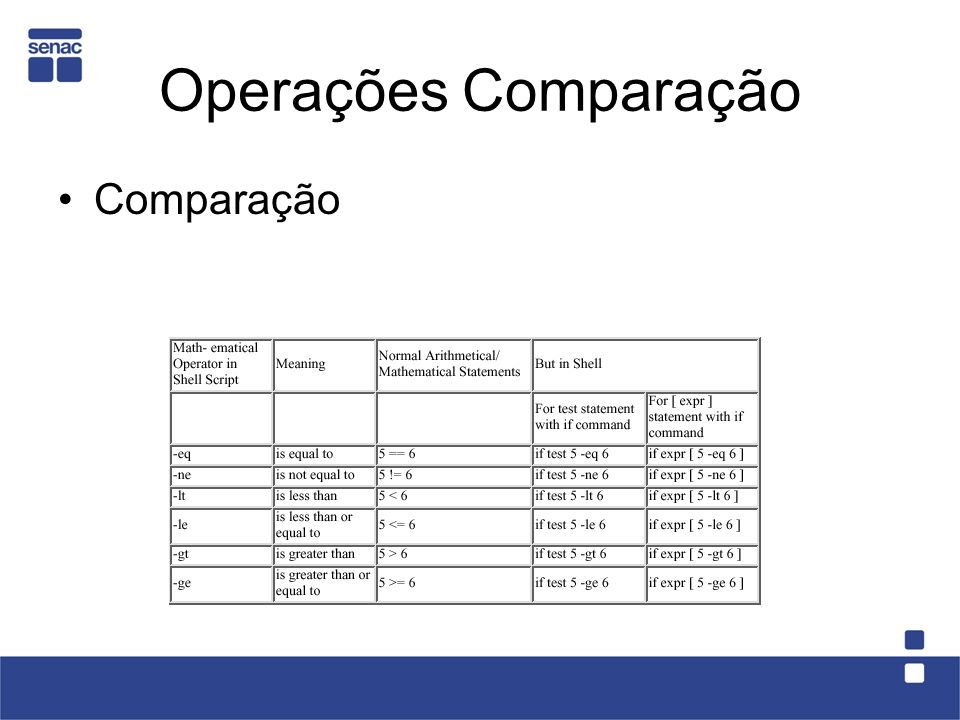 Operações Comparação Comparação