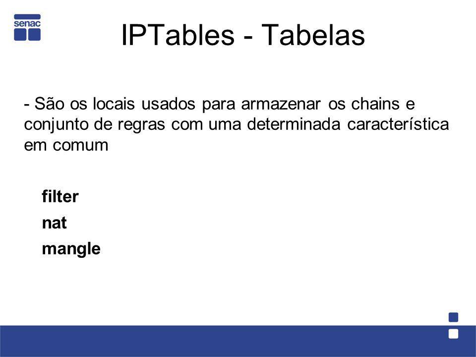 IPTables - Tabelas - São os locais usados para armazenar os chains e conjunto de regras com uma determinada característica em comum.