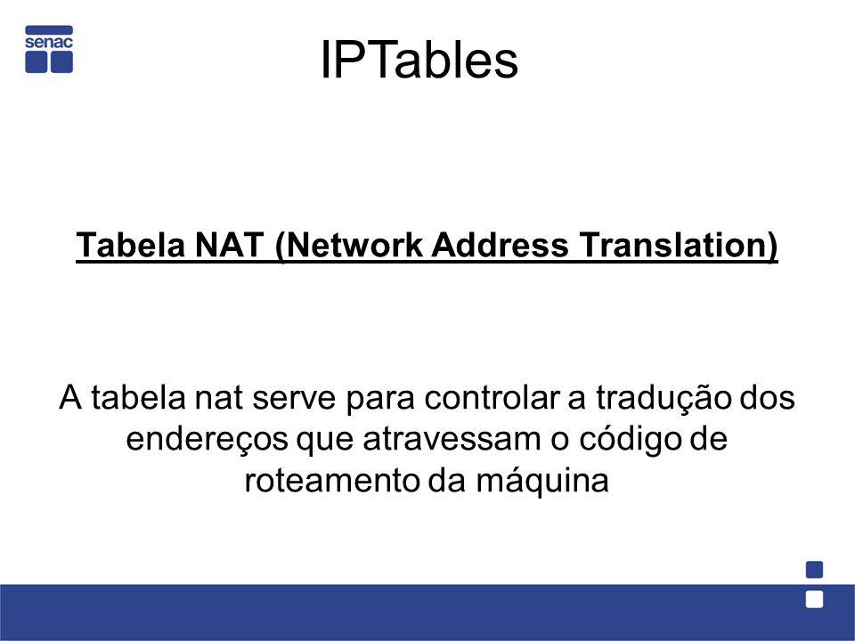 Tabela NAT (Network Address Translation)