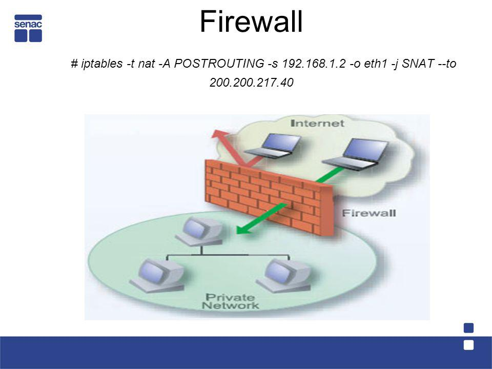 Firewall. # iptables -t nat -A POSTROUTING -s 192. 168. 1