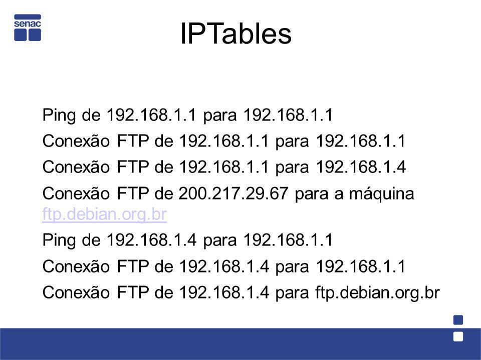 IPTables Ping de 192.168.1.1 para 192.168.1.1. Conexão FTP de 192.168.1.1 para 192.168.1.1. Conexão FTP de 192.168.1.1 para 192.168.1.4.