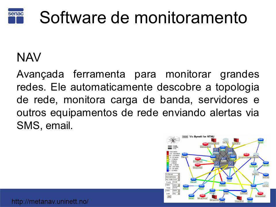 Software de monitoramento