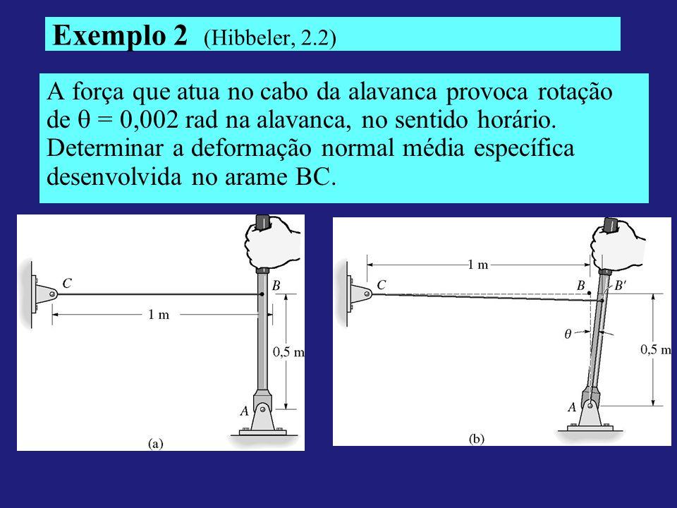 Exemplo 2 (Hibbeler, 2.2)