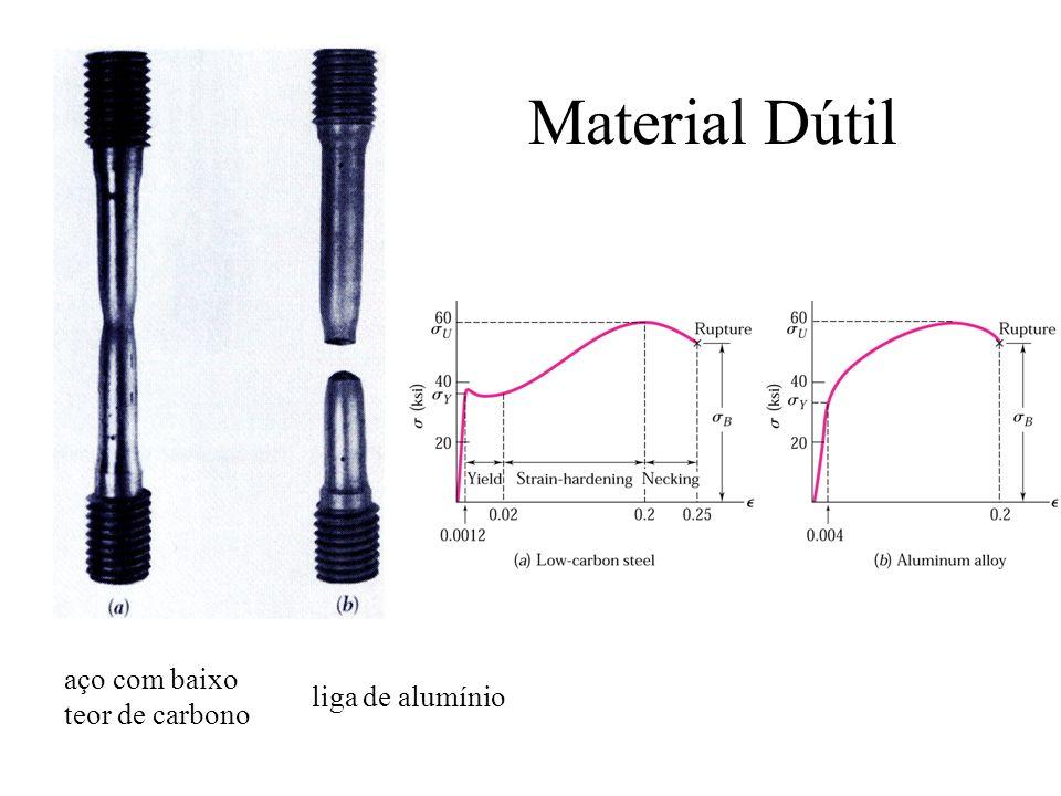 Material Dútil aço com baixo teor de carbono liga de alumínio