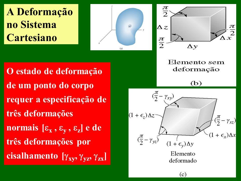 A Deformação no Sistema Cartesiano