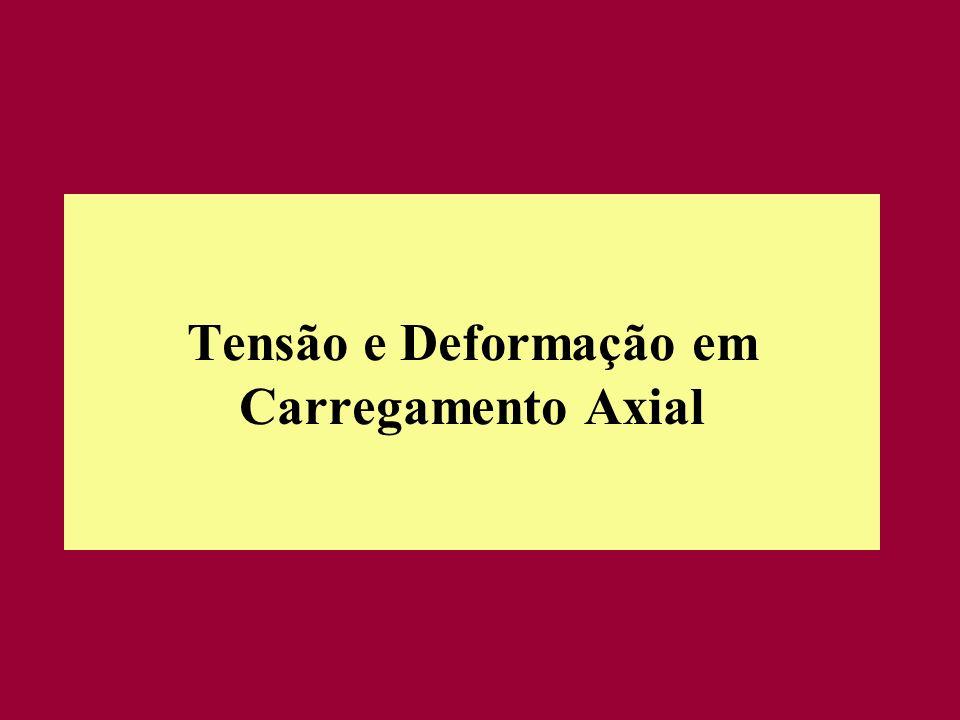 Tensão e Deformação em Carregamento Axial