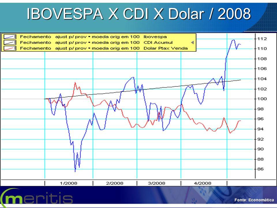 IBOVESPA X CDI X Dolar / 2008 Fonte: Economática