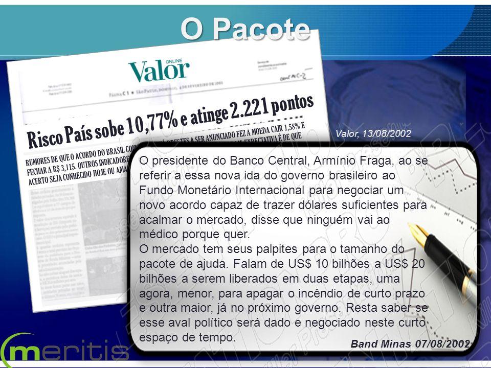 Risco País sobe 10,77% e atinge 2.221 pontos