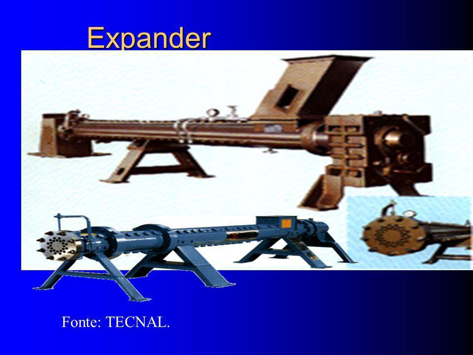 Expander Fonte: TECNAL.