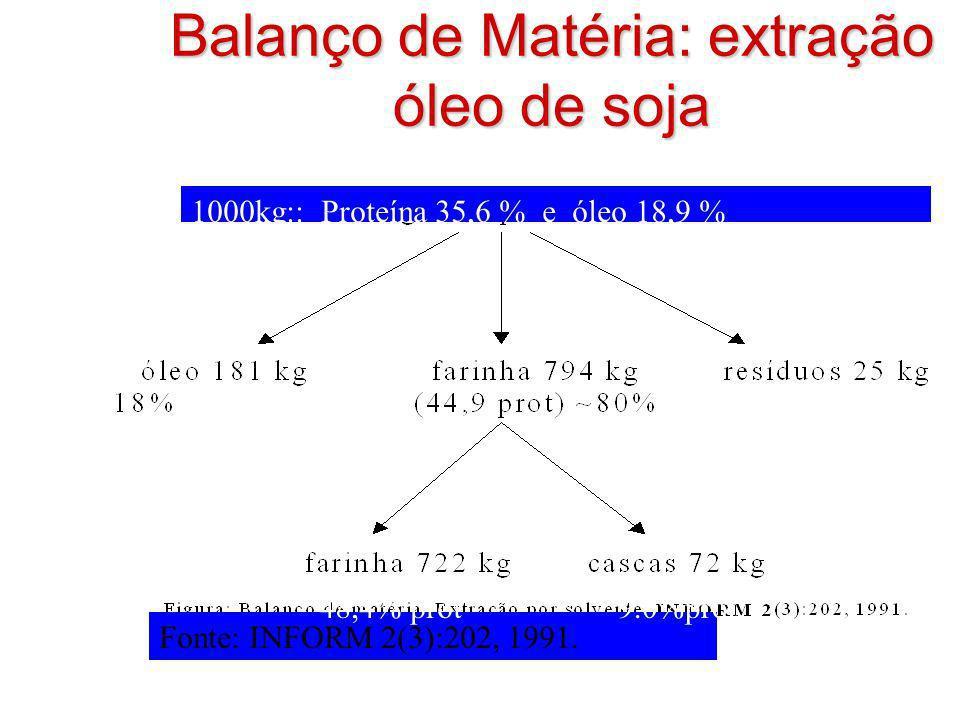 Balanço de Matéria: extração óleo de soja