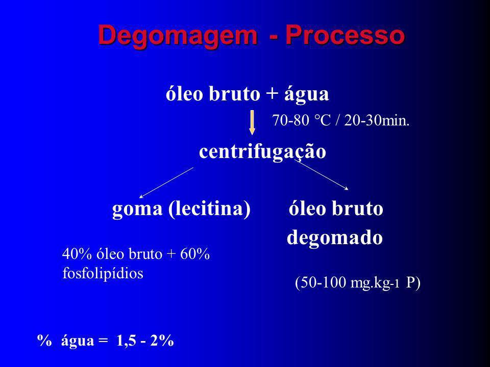 goma (lecitina) óleo bruto