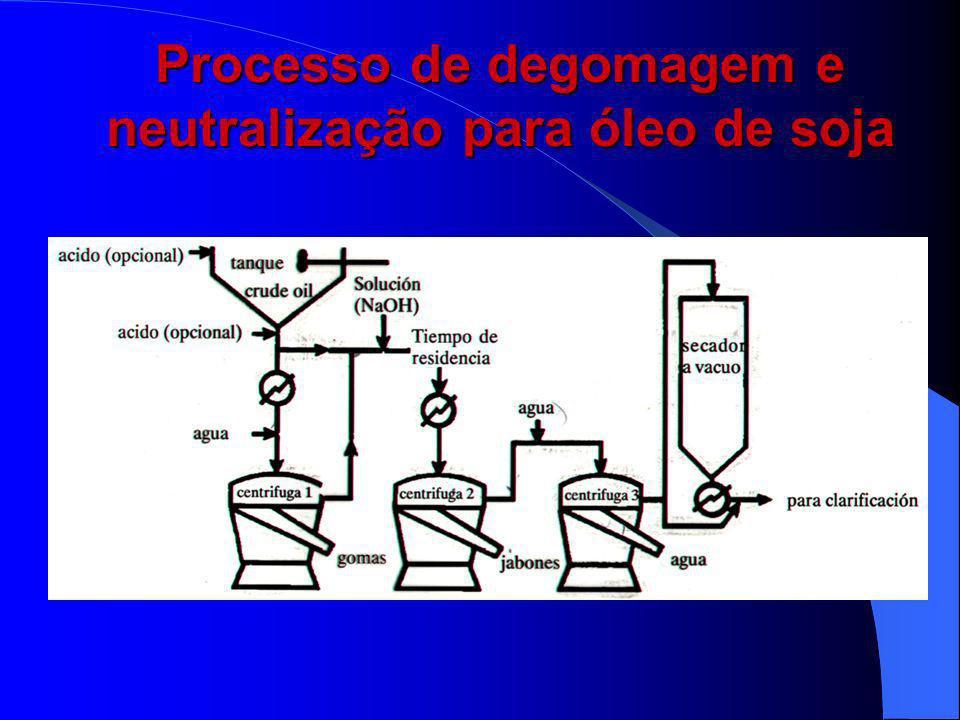 Processo de degomagem e neutralização para óleo de soja