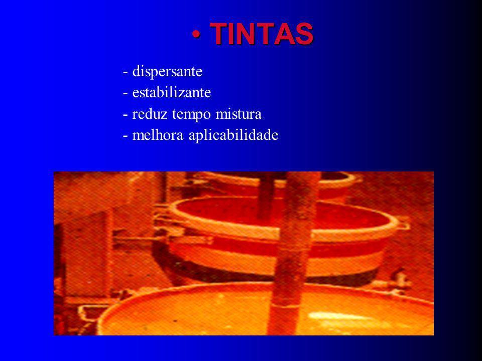 TINTAS - dispersante - estabilizante - reduz tempo mistura
