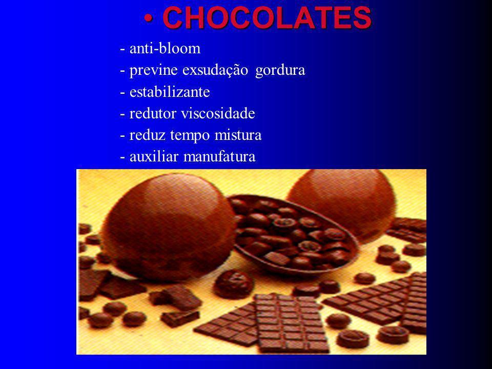 CHOCOLATES - anti-bloom - previne exsudação gordura - estabilizante