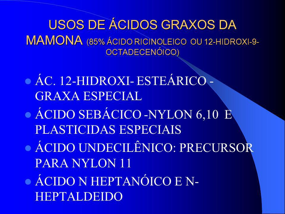 USOS DE ÁCIDOS GRAXOS DA MAMONA (85% ÁCIDO RICINOLEICO OU 12-HIDROXI-9-OCTADECENÓICO)