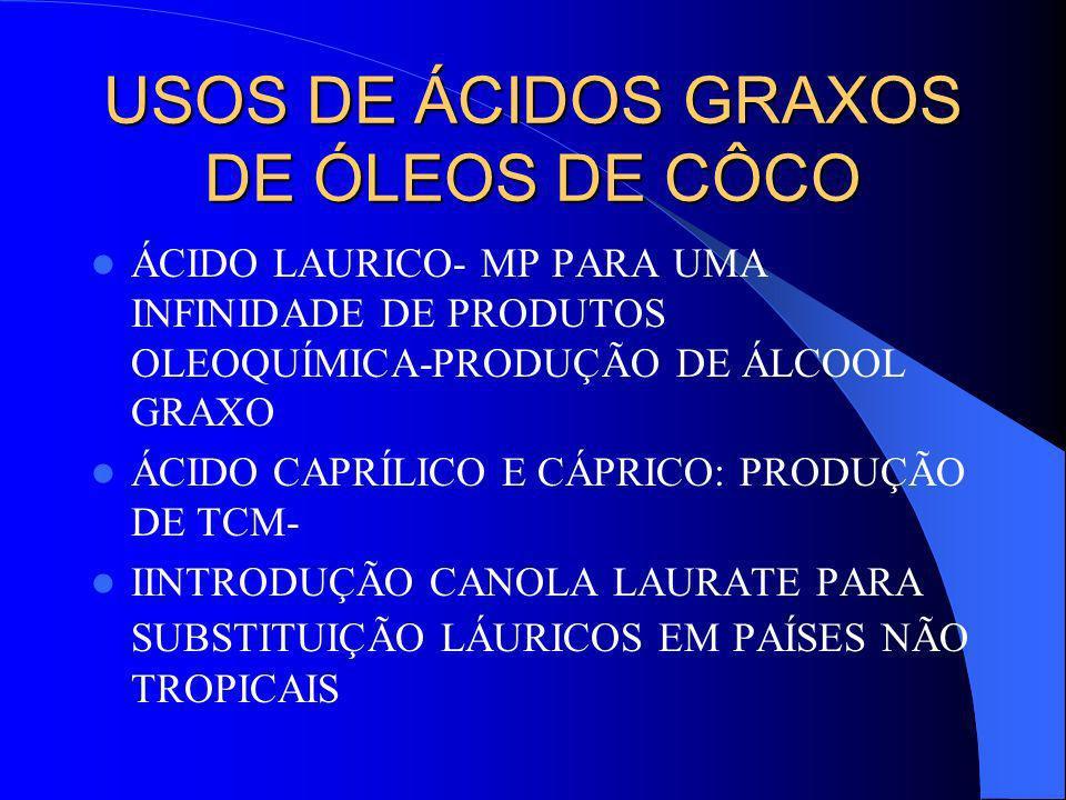 USOS DE ÁCIDOS GRAXOS DE ÓLEOS DE CÔCO