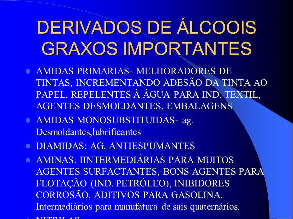 DERIVADOS DE ÁLCOOIS GRAXOS IMPORTANTES