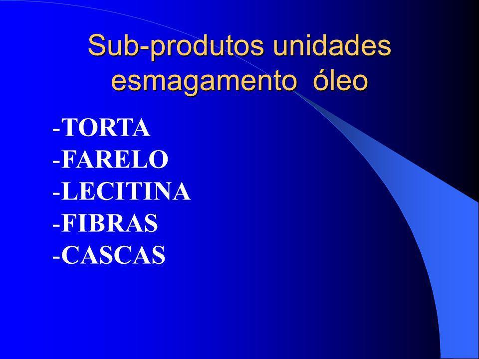Sub-produtos unidades esmagamento óleo