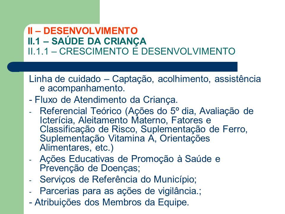 II – DESENVOLVIMENTO II. 1 – SAÚDE DA CRIANÇA II. 1