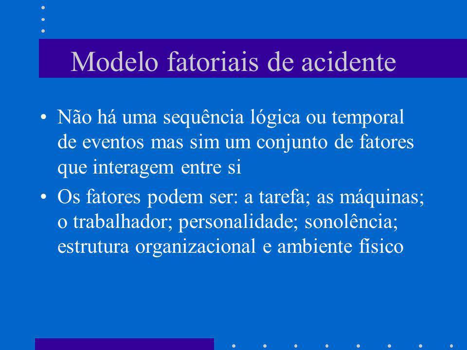 Modelo fatoriais de acidente