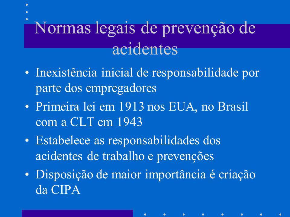 Normas legais de prevenção de acidentes