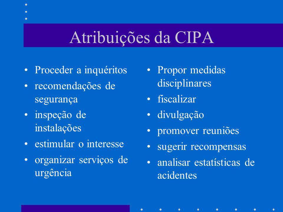 Atribuições da CIPA Proceder a inquéritos recomendações de segurança