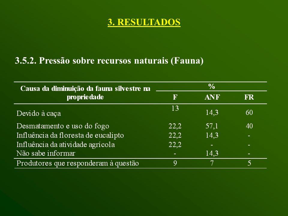 3. RESULTADOS 3.5.2. Pressão sobre recursos naturais (Fauna)