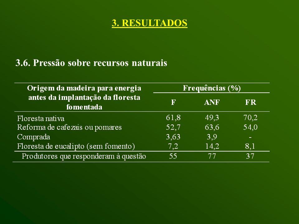 3. RESULTADOS 3.6. Pressão sobre recursos naturais