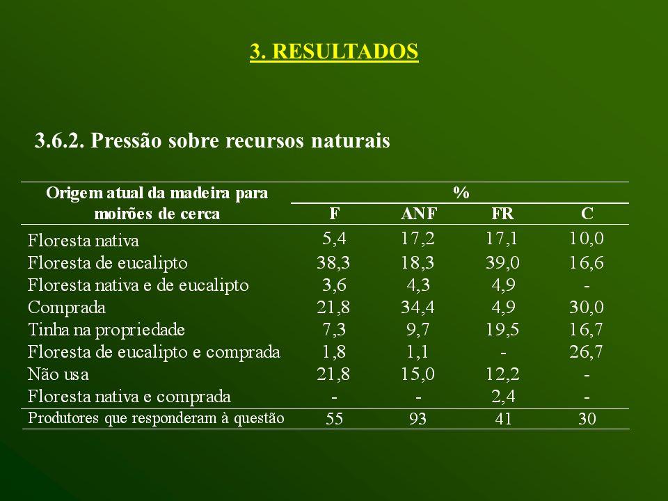 3. RESULTADOS 3.6.2. Pressão sobre recursos naturais