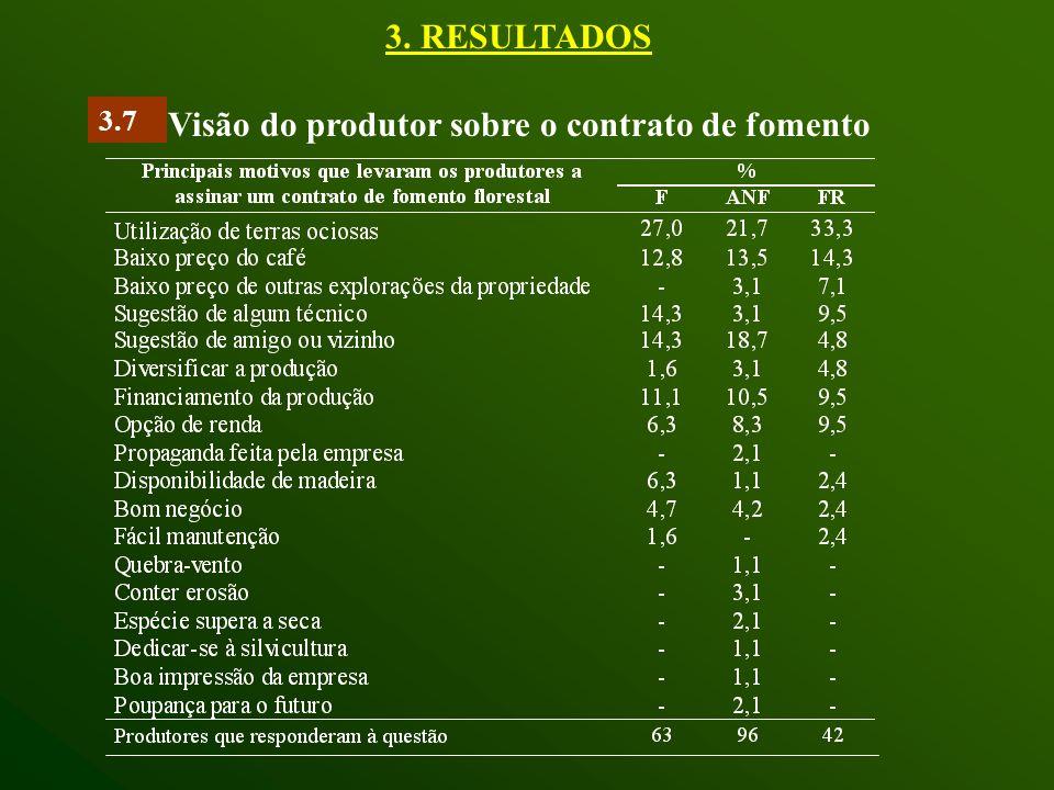 5.7. Visão do produtor sobre o contrato de fomento