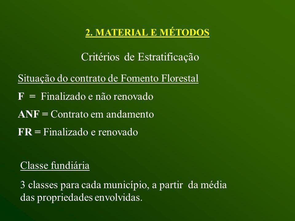 Critérios de Estratificação
